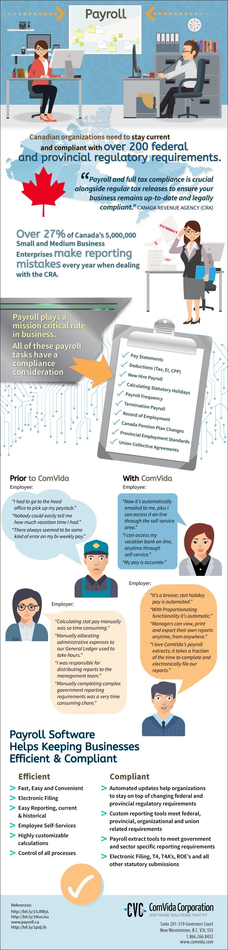 Comvida-Payroll-Software
